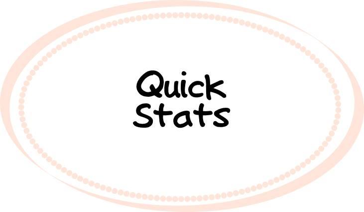 QuickStats