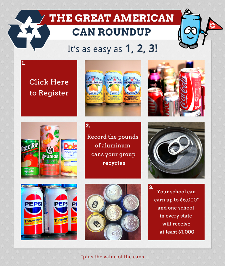 The Great American Can Roundup 2013-2014 School Recycling Challenge (X 1/14/14)