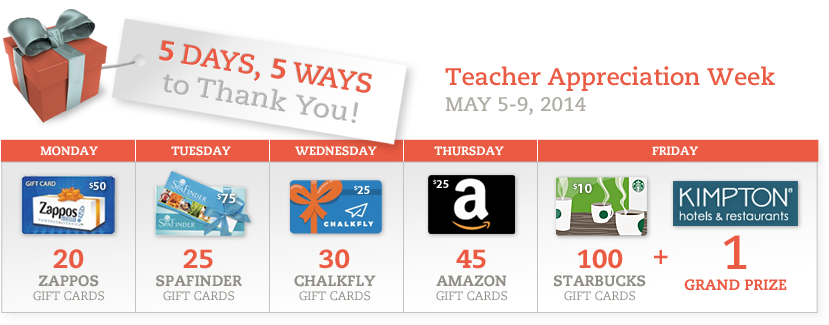 @TeachingChannel #TeacherAppreciation #Giveaway (X 5/9/14)
