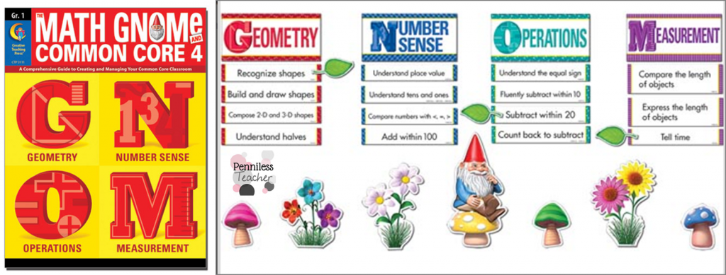 Common Core #BackToSchool #Giveaway @EAIeducation
