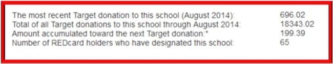 TargetSchoolEarnings2014